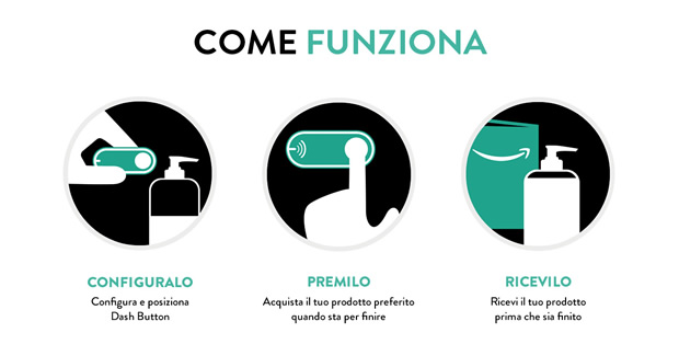 Come funziona Amazon Dash