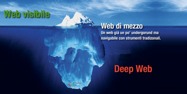 Deep Web Il web sommerso