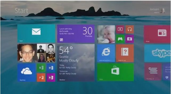 Windows 8: Come ruotare lo schermo